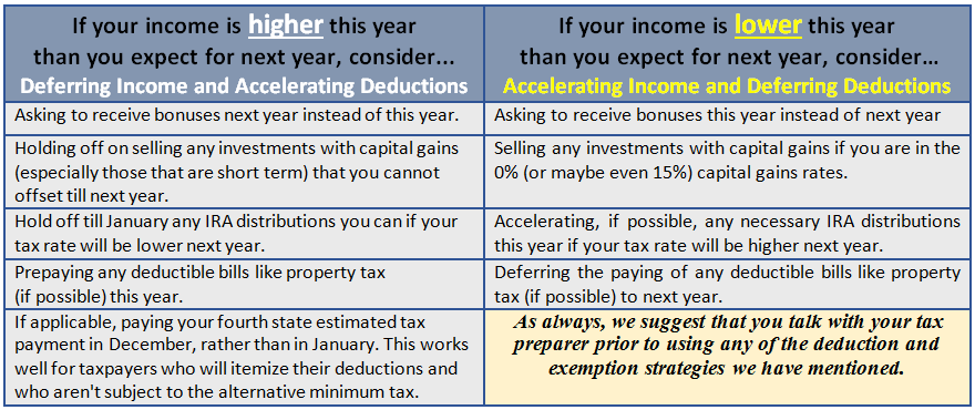 Financial 1 - Income Deductions 2016