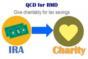 QCD for RMD, Financial 1 Tax
